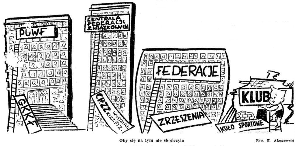 Oby się na tym nie skończyło - w taki sposób znany karykaturzysta Przeglądu Sportowego a wcześniej sportowiec Edward Ałaszewski martwił się o los zmian w sporcie. (PS 31.12.1956)